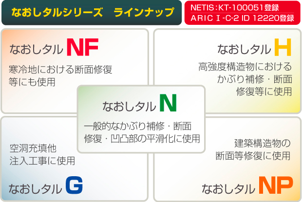 なおしタルのラインナップ